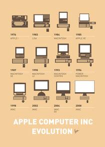 My-evolution-apple-mac-minimal-poster