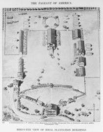 Bird's-eye view of ideal plantation buildings von American School