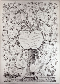 Key to Genealogical Tree, Showing the Descendants of Her Majesty Queen Victoria von English School
