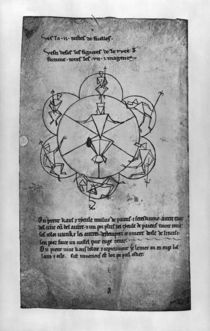 Wheel of Fortune. Formula for a ceramic making-up and a depilatory cream by Villard de Honnecourt
