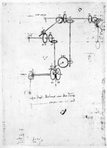 Machinery designs, fol. 399v-b by Leonardo Da Vinci