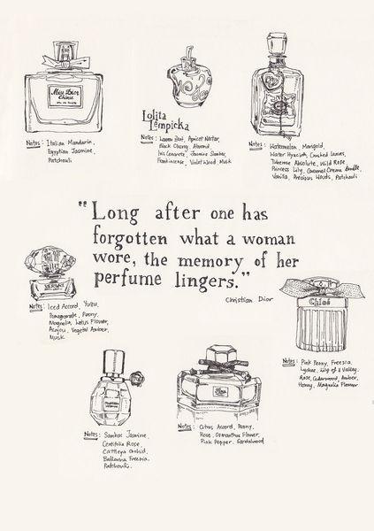 Sale-parfum