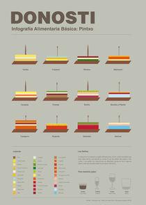 Info food: Donosti by lesstudi
