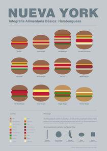 Info food: New York by lesstudi