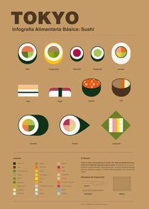 Info food: Tokyo by lesstudi