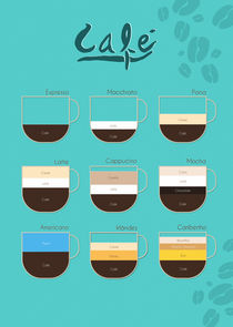 Coffee Guide von William Terra