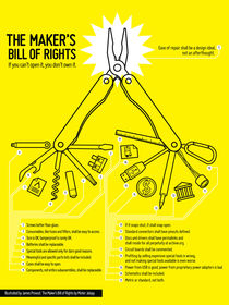 The Maker's Bill of Rights von Textbook Example
