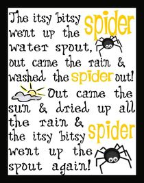 Itsy Bitsy Spider Poster by friedmangallery
